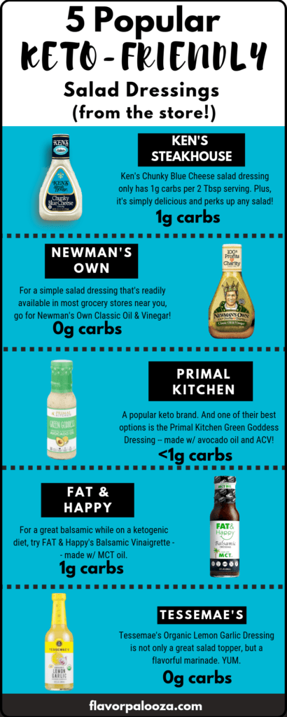 An infographic showing the 5 most popular keto salad dressings to buy, including Ken's Steak House, Newman's Own, Primal Kitchen, Fat & Happy and Tessemae brands.