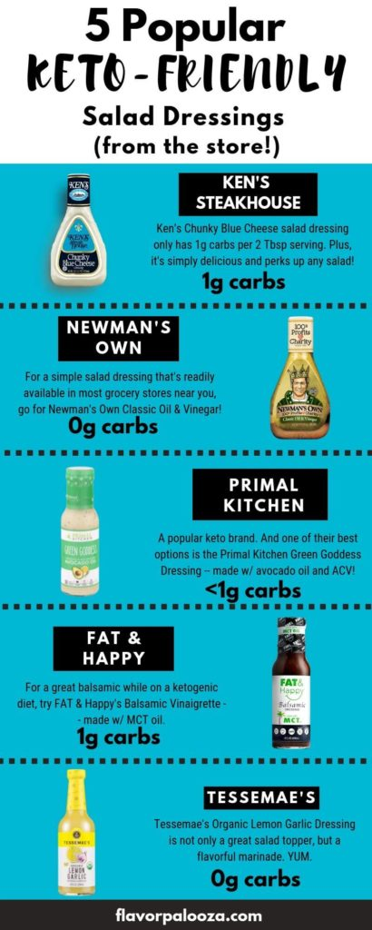 Best Store Bought Keto Salad Dressings Flavorpalooza